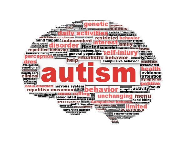 Autism-Word-Brain-Image